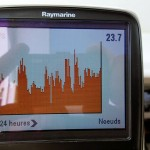 24h de grains, jusqu'à 35 nds de vent, c'est fatiguant surtout la nuit...