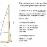 Sailmaker's guide p62