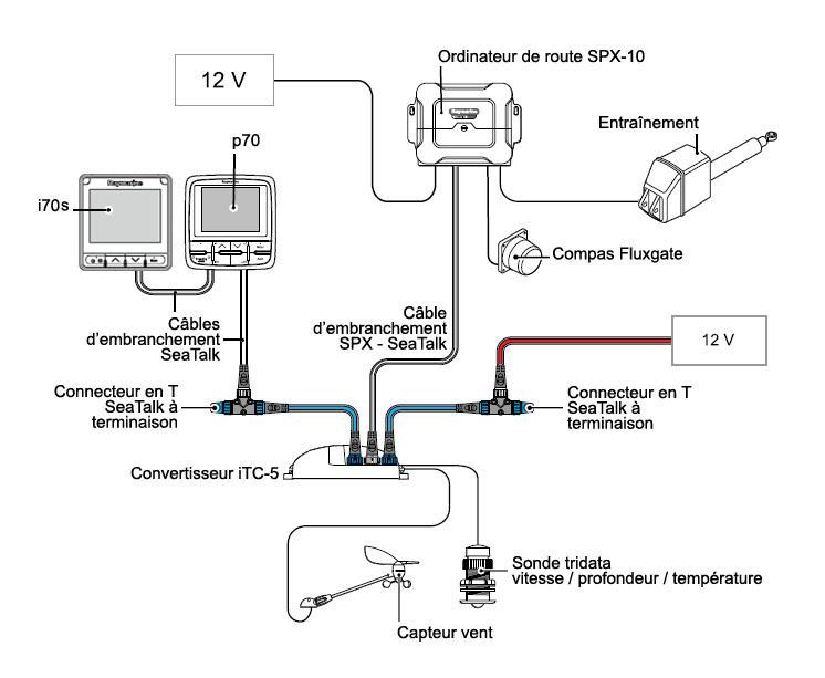 Le système de pilote automatique Raymarine de L'Envol