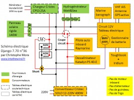 Schéma électrique de L'Envol